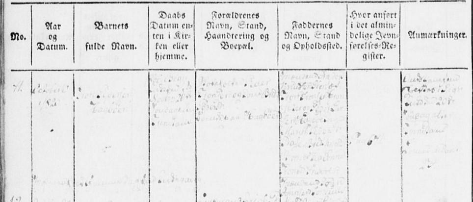 1829 bror Trond døpt.jpg