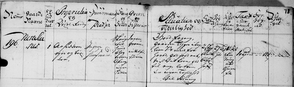 1724 regnskap Nedre Slenes.jpg