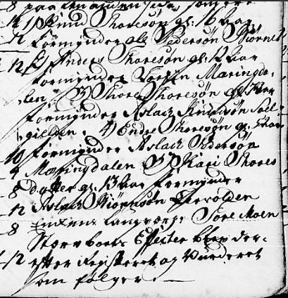 1755 Slenes skifte barna.jpg