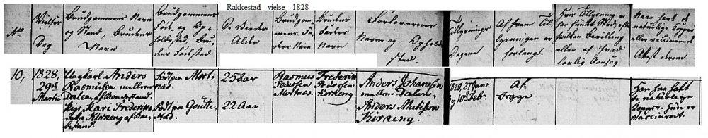 Anders og Kari - viet 1828.jpg