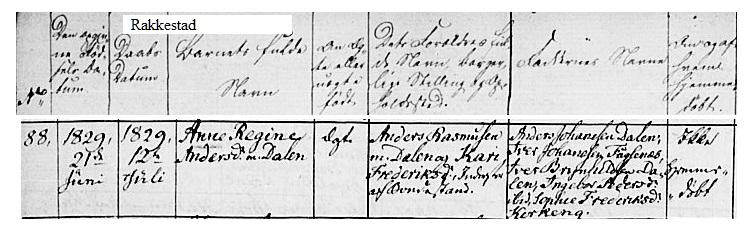 Anne Regine f 21-06-1829.jpg