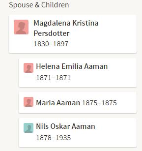Nil Olof Åman_Slekt_II.png