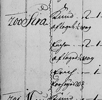 1723 matrikkel Sira.jpg