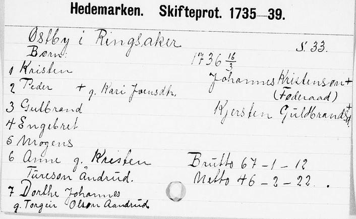 Skifte på Østby 1736.JPG