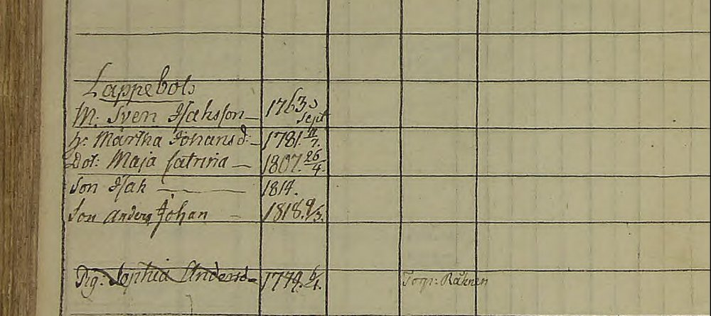 Bredaryd-AI-2-1805-1819-Bild-234-sid-457.jpg
