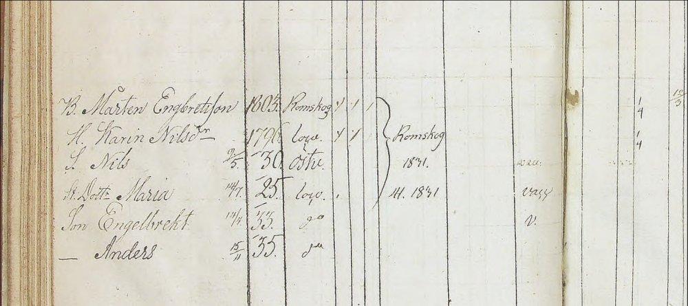 Töcksmark-AI-11-1831-1836-Bild-59-sid-54.jpg