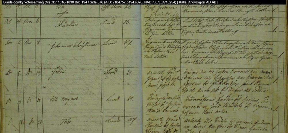 Lunds-domkyrkoförsamling-M-CI-7-1816-1830-Bild-194-Sida-376.jpg