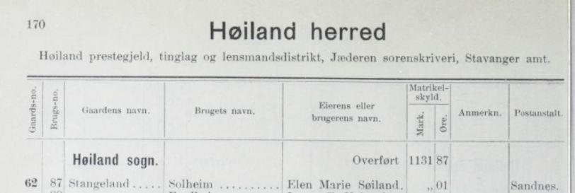 Norges matrikel, matrikulerede eiendomme og deres skyld, Stavanger amt, Publisert, Kristiania, Stenersen, 1906.jpg