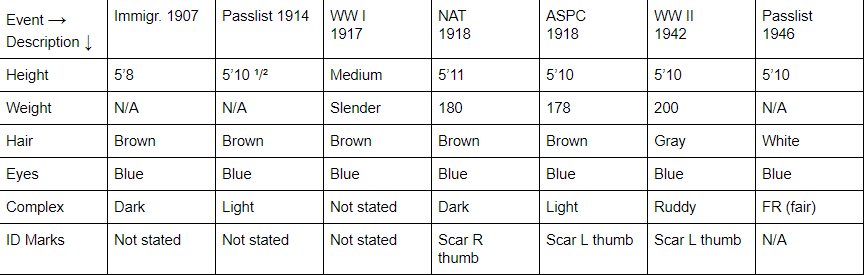 JB_Table 2.png