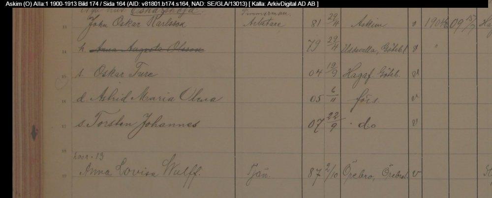 Askim-O-AIIa-1-1900-1913-Bild-174-Sida-164.jpg