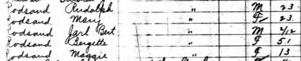 1905_Census.jpg