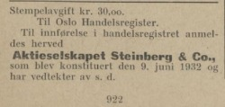 Handelsregistre for Kongeriket Norge. 1932.jpeg