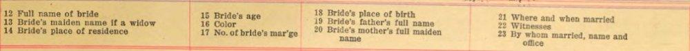 1920_Marriage Gunda Koppang_Heading_II.jpg