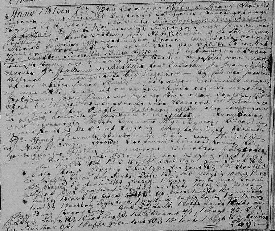 Skifteforretning Elen Malene Lützow 1787.jpg
