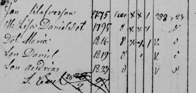 Silleruds kyrkoarkiv, Husförhörslängder_(1822-1827).jpg